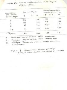 Çocuk Sağlığı ve Aşırı Doğurganlık Arasında Etkileşim-syf0011