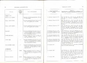 Biyolojik standardizasyon Raporu28-29