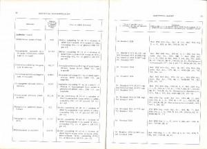 Biyolojik standardizasyon Raporu30-0031