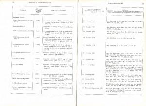Biyolojik standardizasyon Raporu32-0033