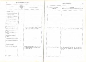 Biyolojik standardizasyon Raporu36-0037