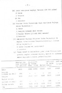 Sağlık ve Sosyal Yardım Bakanlığı Ana Çocuk Sağlığı Hizmetlerini Geliştirme Program Tasarısı 1972-1978-sayfa7