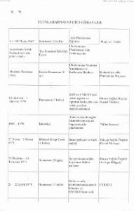 ULUSLARARASI GEÇİCİ GÖREVLER-1